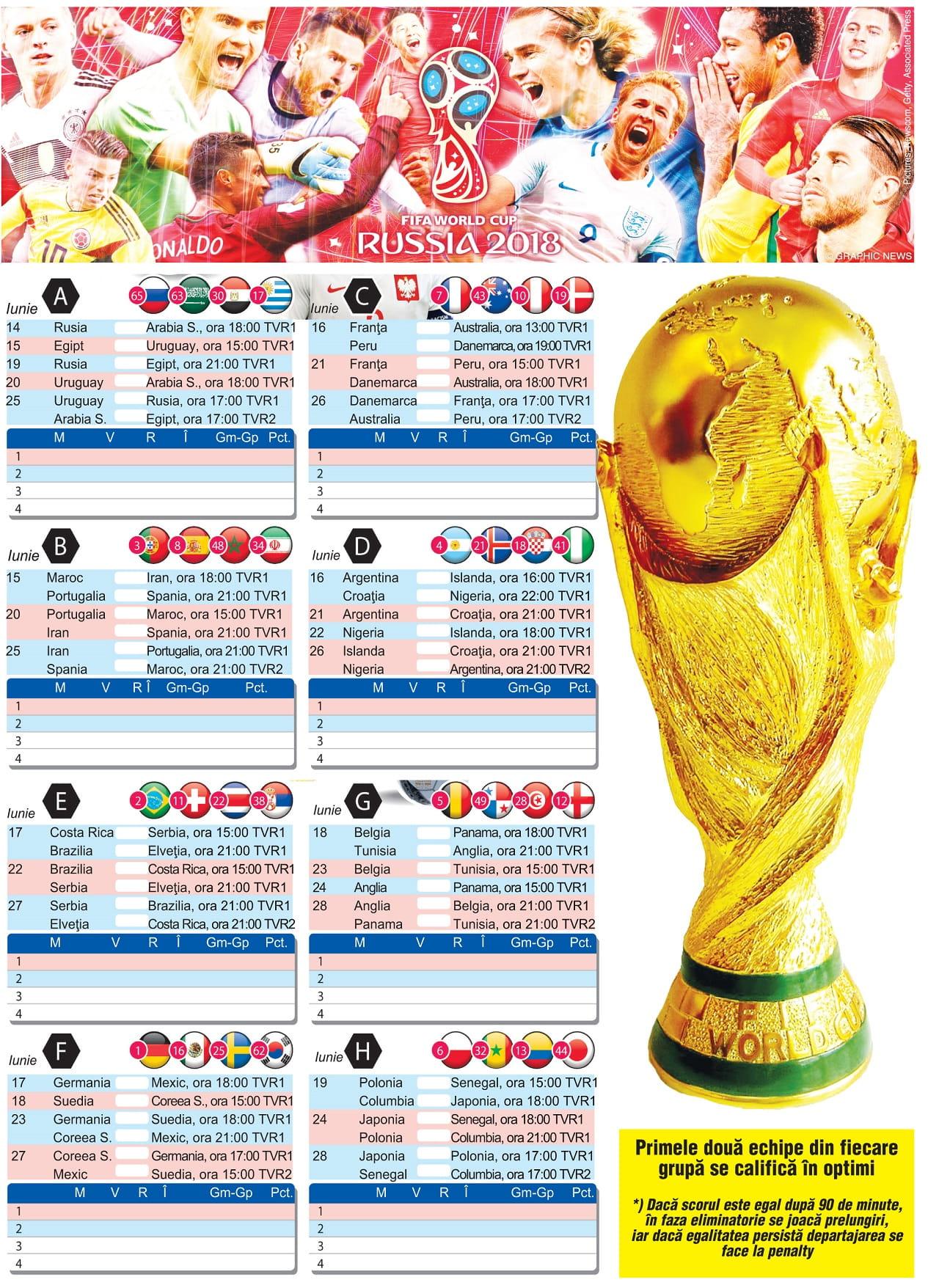 Program Cupa Mondiala Rusia 2018