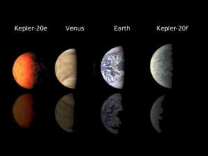 Misiunea Kepler, lansată de NASA, a identificat primele planete de mărimea Terrei situate în afara sistemului nostru solar. Foto: NASA