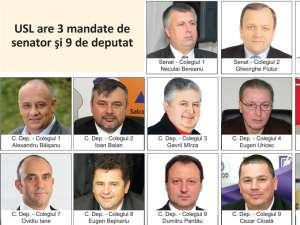USL Suceava a câştigat majoritatea mandatelor de parlamentar