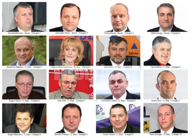 Lista ruşinii! Cum au votat parlamentarii suceveni în cazul alegerilor într-un singur tur pentru primari