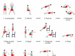 Cum să slăbeşti în 7 minute: Antrenamentul pentru care ai nevoie de un scaun, un perete şi durere ca să obţii rezultate