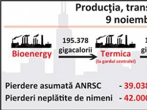 Peste 20% din energia termică produsă de Bioenergy dispare în neant