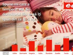 18% dintre români consideră că 25 de grade Celsius este temperatura optimă pentru odihna din timpul nopţii