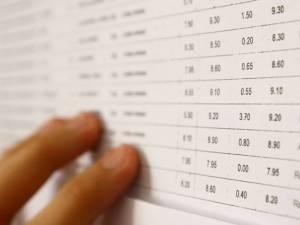 75,8% dintre absolvenții clasei a VIII-a au obținut medii peste 5 la evaluarea națională