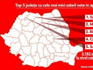 Top 5 județe cu cele mai mici salarii nete în aprilie 2020 - Sursa Mediafax.ro