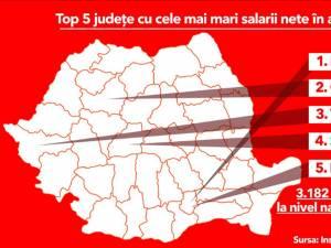 Top 5 județe cu cele mai mari salarii nete în aprilie 2020 - Sursa Mediafax.ro