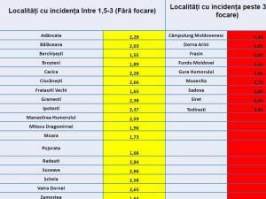 Localitati cu incidenta mare