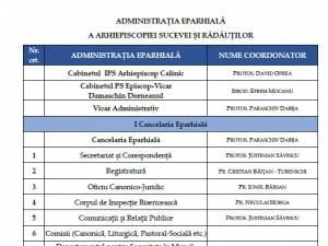 Aparatul administrativ al Arhiepiscopiei Sucevei și Rădăuților s-a reorganizat