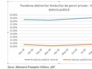 Prof. univ. dr. Ștefan Daniel Armeanu, vicepreședinte A.S.F.: Contribuția pensiilor private la dezvoltarea economică