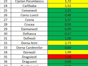 Incidența cazurilor de Covid-19 în fiecare localitate din județul Suceava, la 5 martie