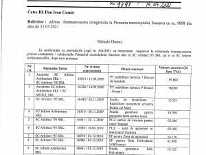 Dan Ioan Cuşnir a prezentat o listă a contractelor dintre Primăria Suceava și firma de arhitectură a consilierei viceprimarului USR