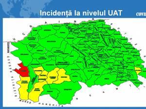 Incidenta la nivelul UAT
