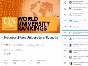 Universitatea din Suceava, în clasamentul mondial al universităților, QS World University Ranking