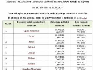 Localitățile din județul Suceava în care sunt impuse restricții din cauza Covid și este necesar certificatul verde
